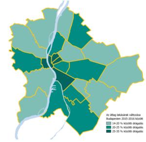 Budapest ingatlanpiaca